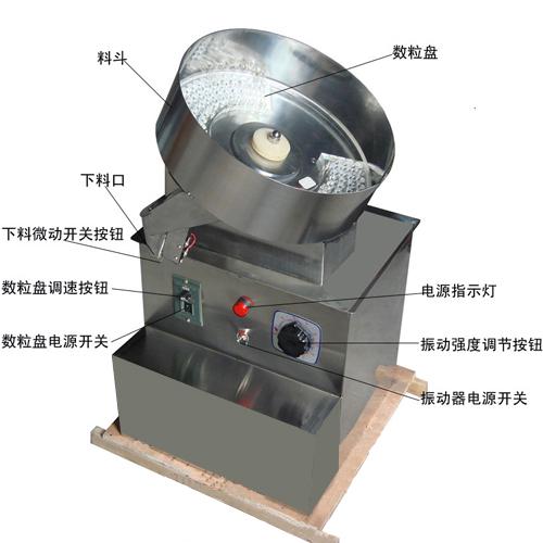 SPN-2单盘数片包装机